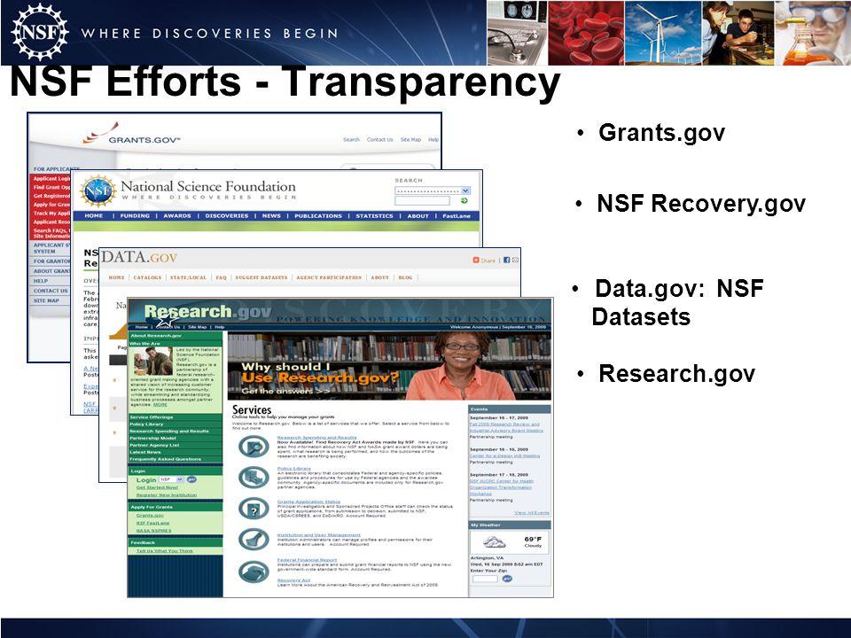 NSF Efforts - Transparency Research.gov Grants.gov NSF Recovery.gov Data.gov: NSF Datasets