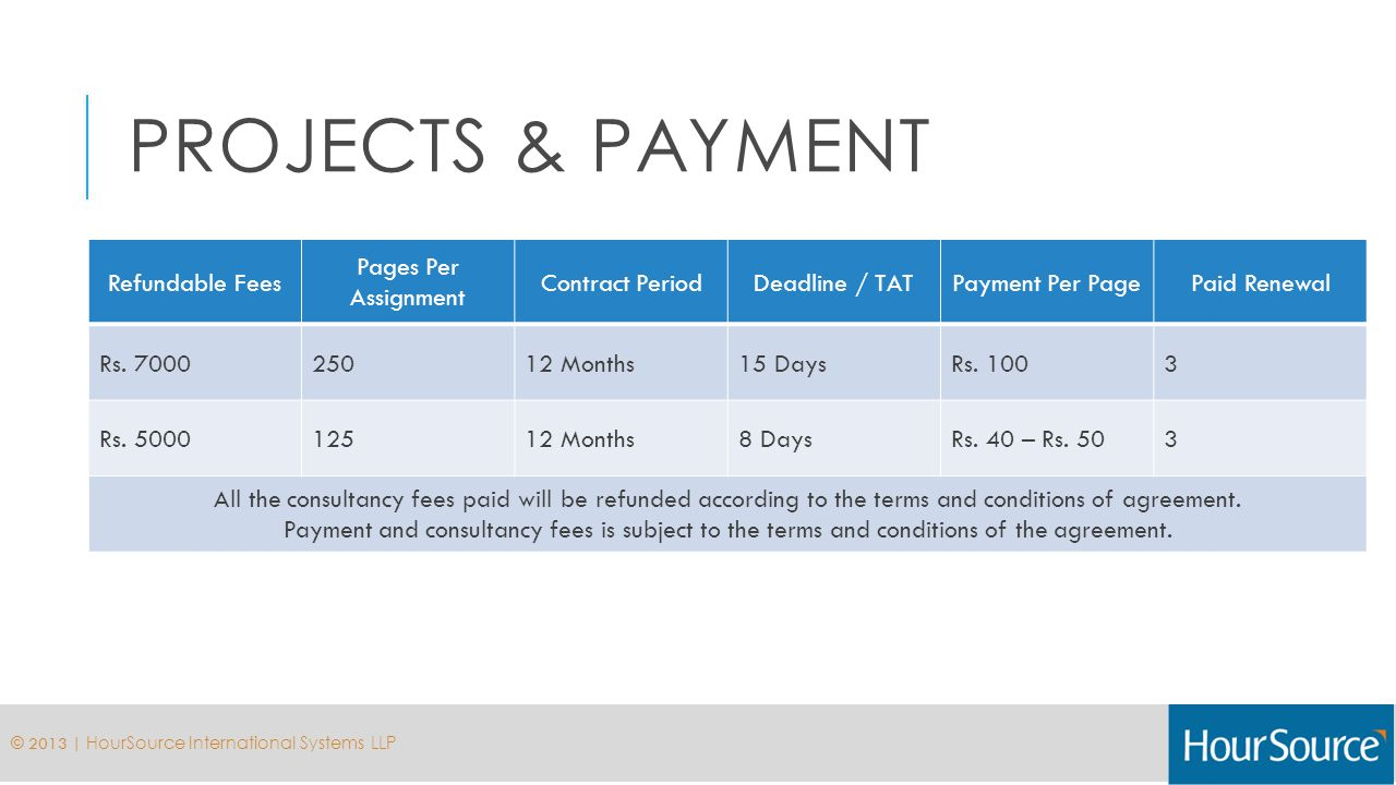 MONETARY BENEFITS REVISED PRICING HDP has rights revise the rates and pay off to the affiliate freelancers.