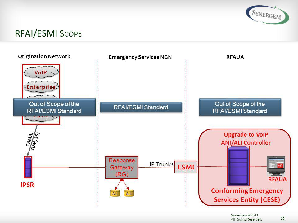 RFAI/ESMI S COPE Upgrade to VoIP ANI/ALI Controller Conforming Emergency Services Entity (CESE) IP Trunks ALI RFAUA IPSR Response Gateway (RG) ESMI Emergency Services NGNRFAUA VoIP Cellular PSTN Enterprise Origination Network CAMA, TDM, SS7 What impact does RFAI have on operational capabilities.