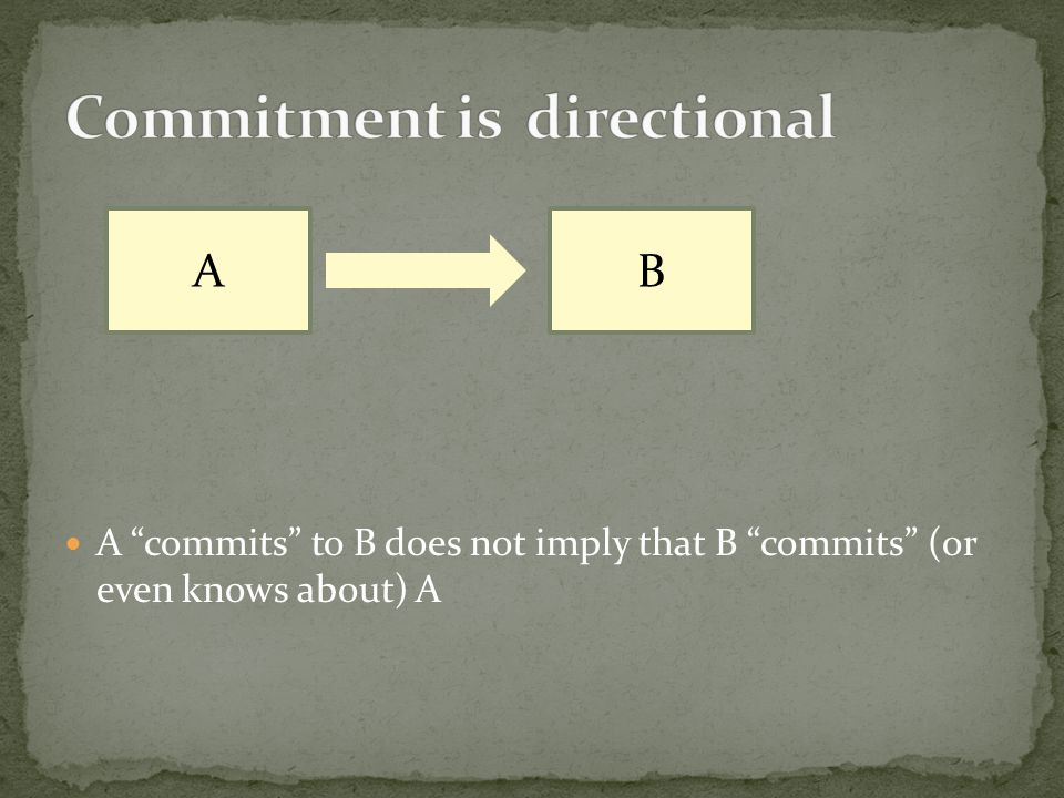 A commits to B does not imply that B commits (or even knows about) A AB