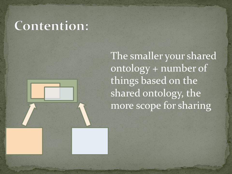 The smaller your shared ontology + number of things based on the shared ontology, the more scope for sharing