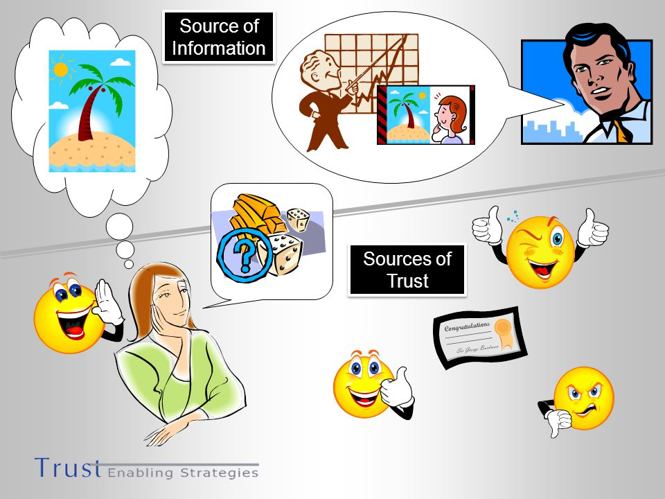 Source of Information Sources of Trust