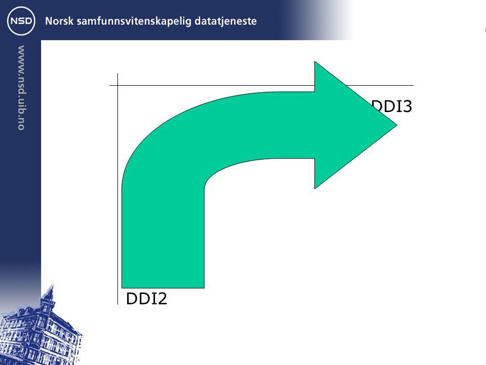 DDI2 DDI3
