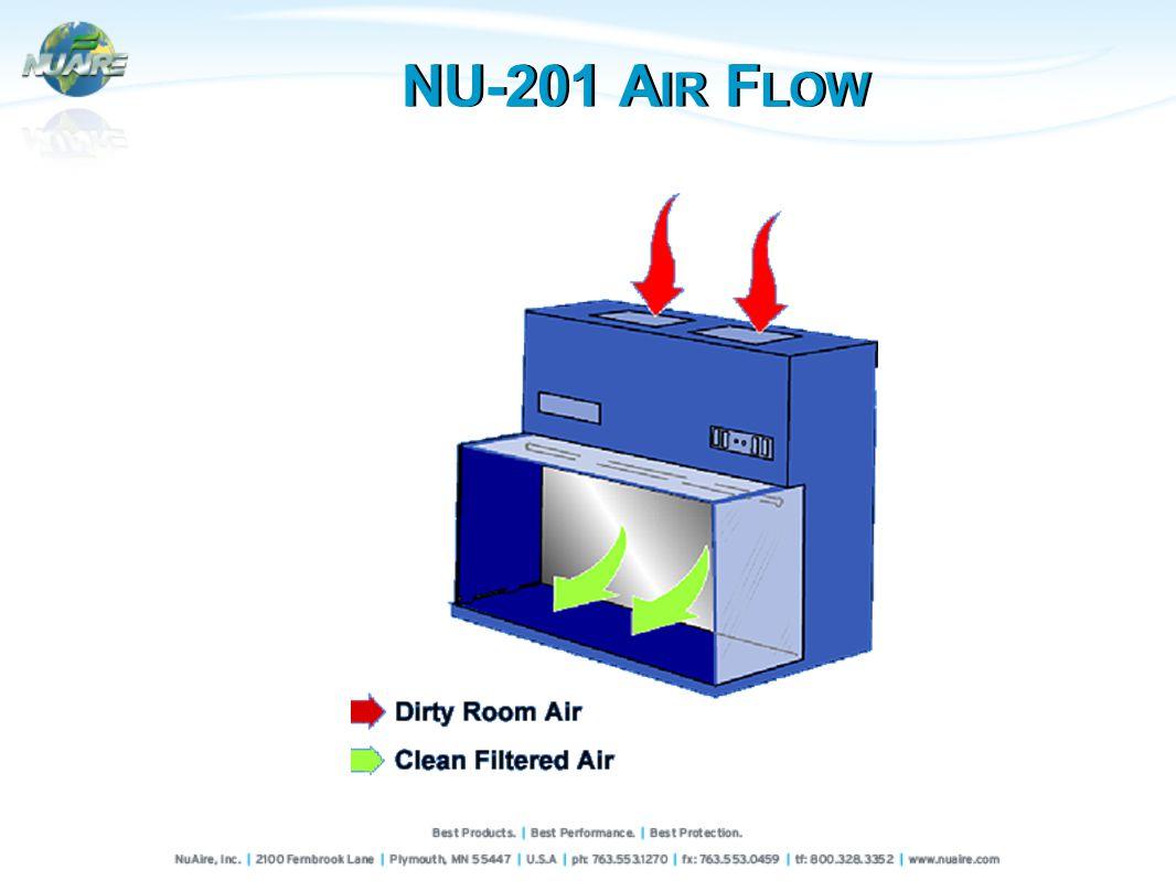 NU-201 A IR F LOW