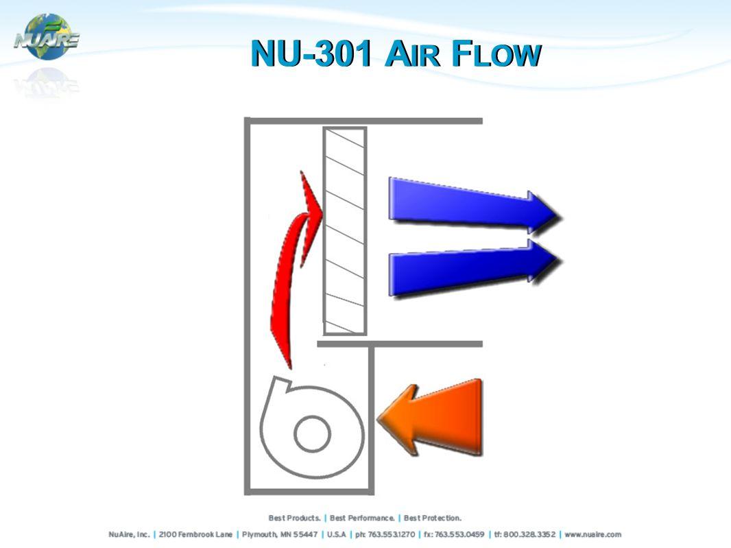 NU-301 A IR F LOW
