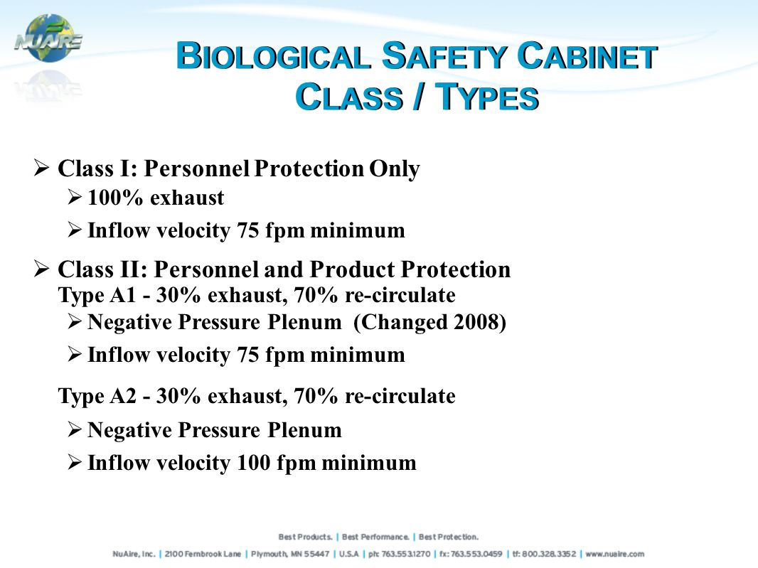 Class I: Personnel Protection Only 100% exhaust Inflow velocity 75 fpm minimum Class II: Personnel and Product Protection Type A1 - 30% exhaust, 70% re-circulate Negative Pressure Plenum (Changed 2008) Inflow velocity 75 fpm minimum Type A2 - 30% exhaust, 70% re-circulate Negative Pressure Plenum Inflow velocity 100 fpm minimum B IOLOGICAL S AFETY C ABINET C LASS / T YPES B IOLOGICAL S AFETY C ABINET C LASS / T YPES