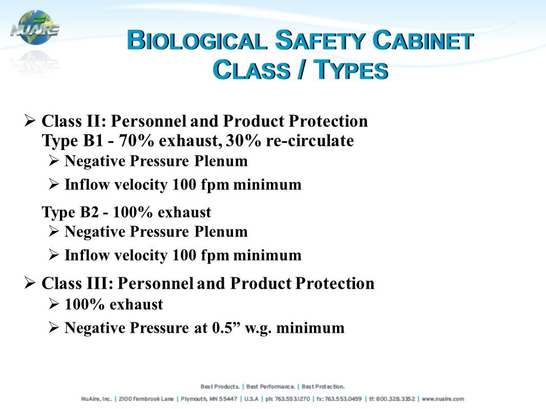 Class II: Personnel and Product Protection Type B1 - 70% exhaust, 30% re-circulate Negative Pressure Plenum Inflow velocity 100 fpm minimum Type B2 - 100% exhaust Negative Pressure Plenum Inflow velocity 100 fpm minimum Class III: Personnel and Product Protection 100% exhaust Negative Pressure at 0.5 w.g.