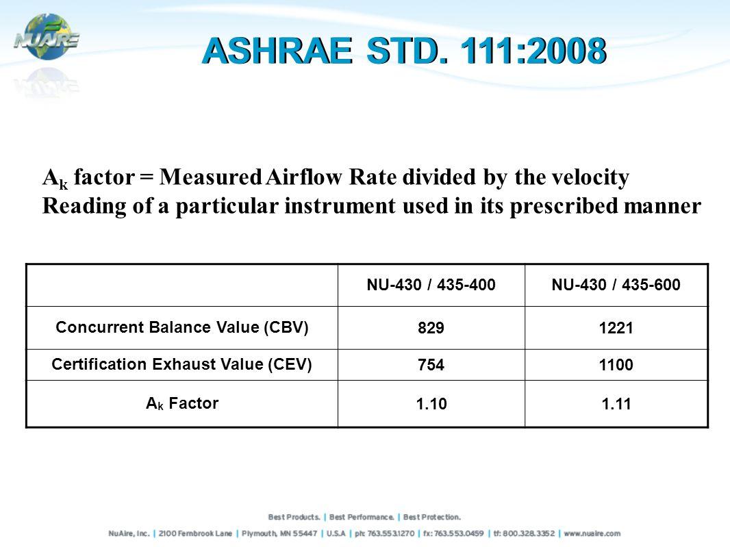 ASHRAE STD.
