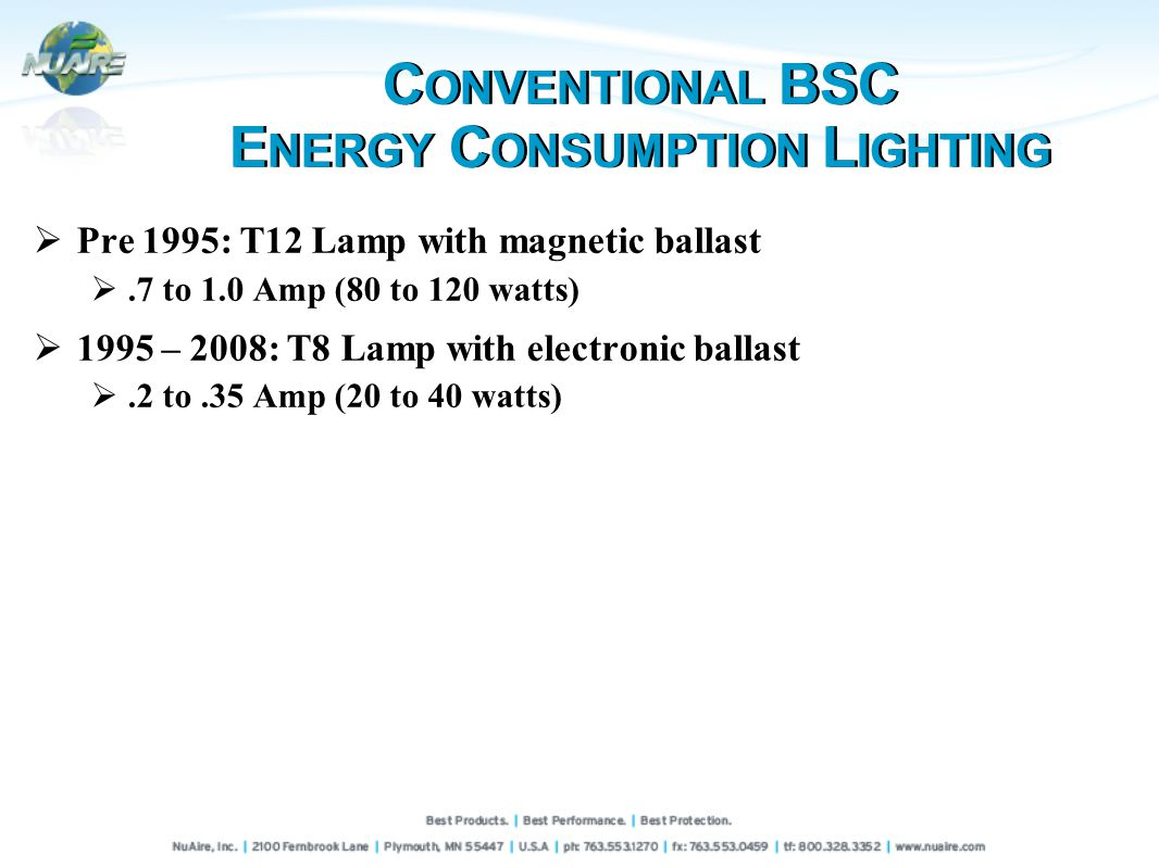 Pre 1995: T12 Lamp with magnetic ballast.7 to 1.0 Amp (80 to 120 watts) 1995 – 2008: T8 Lamp with electronic ballast.2 to.35 Amp (20 to 40 watts) C ONVENTIONAL BSC E NERGY C ONSUMPTION L IGHTING