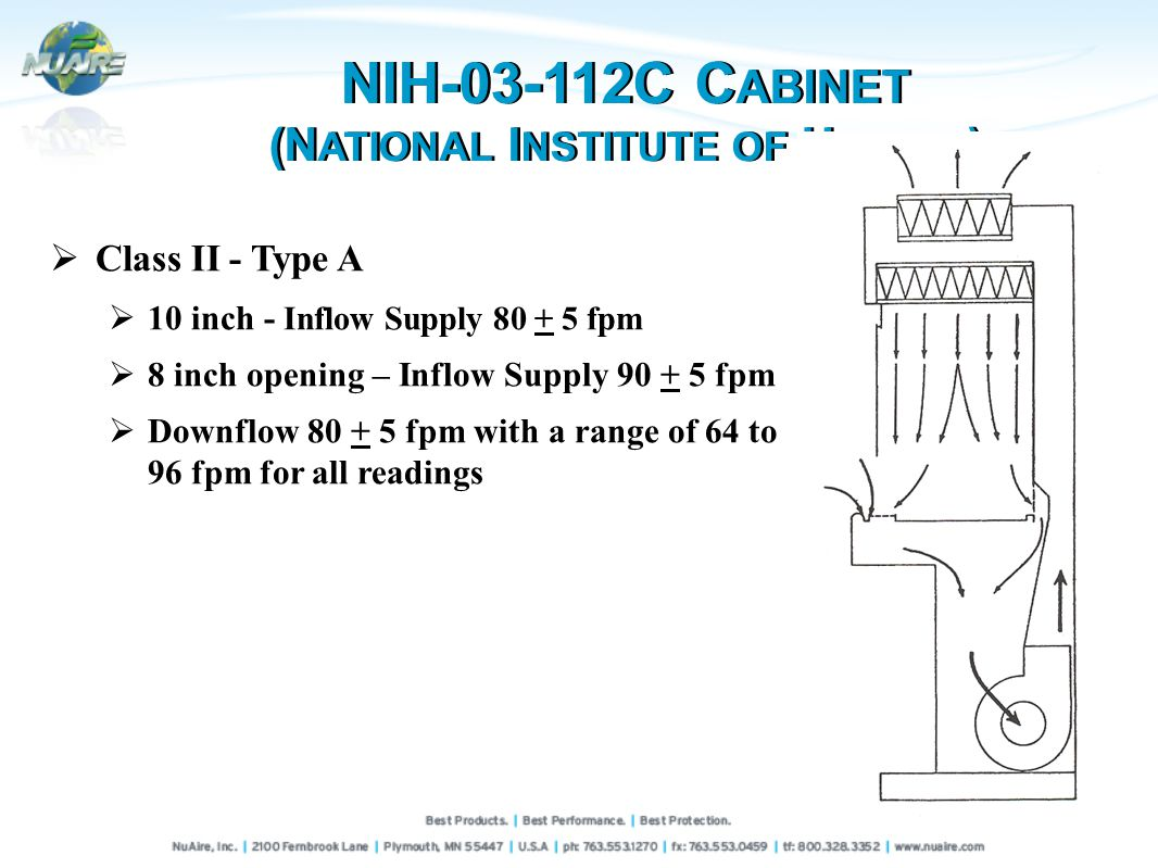 NIH-03-112C C ABINET (N ATIONAL I NSTITUTE OF H EALTH ) NIH-03-112C C ABINET (N ATIONAL I NSTITUTE OF H EALTH ) Class II - Type A 10 inch - Inflow Supply 80 + 5 fpm 8 inch opening – Inflow Supply 90 + 5 fpm Downflow 80 + 5 fpm with a range of 64 to 96 fpm for all readings