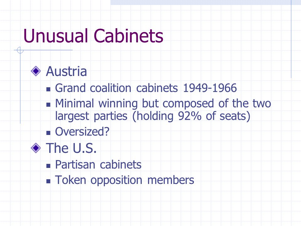 Unusual Cabinets Austria Grand coalition cabinets 1949-1966 Minimal winning but composed of the two largest parties (holding 92% of seats) Oversized?