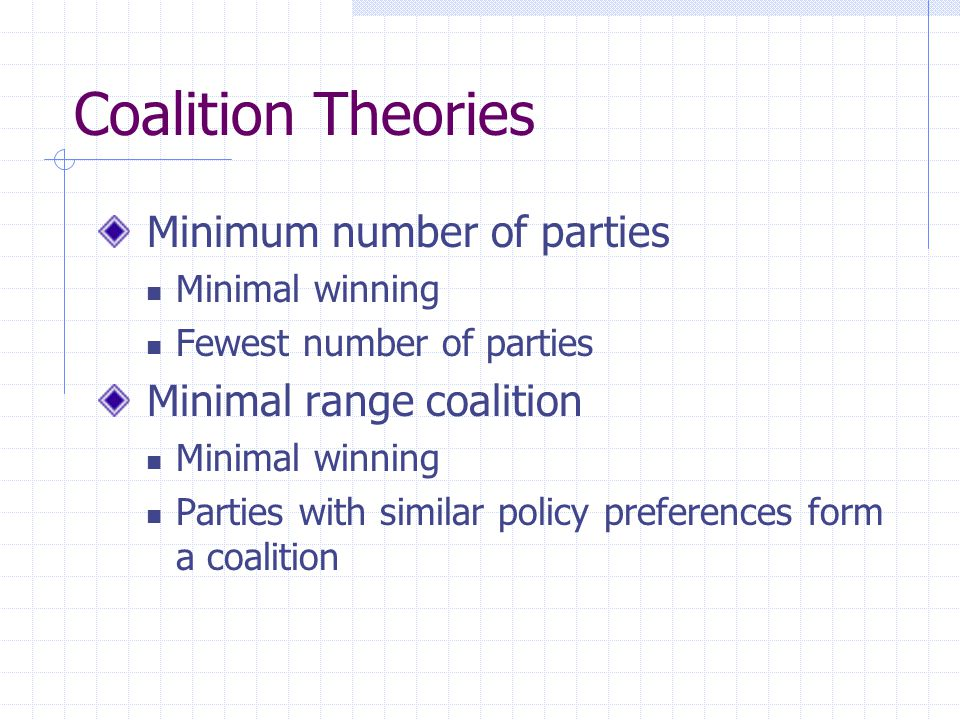 Coalition Theories Minimum number of parties Minimal winning Fewest number of parties Minimal range coalition Minimal winning Parties with similar pol