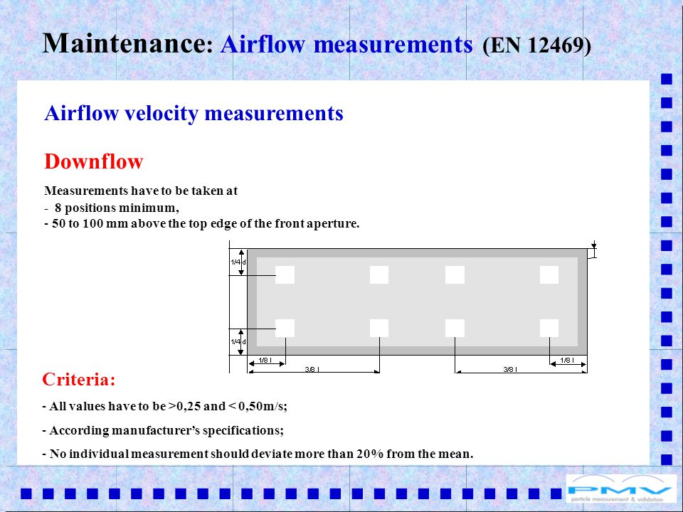 Airflow velocity measurements Downflow Measurements have to be taken at - 8 positions minimum, - 50 to 100 mm above the top edge of the front aperture.