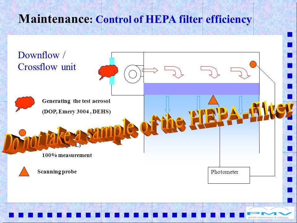Referential measurement (80-120 µgr / L) 100% measurement Photometer Generating the test aerosol (DOP, Emery 3004, DEHS) Scanning probe Downflow / Crossflow unit Maintenance : Control of HEPA filter efficiency