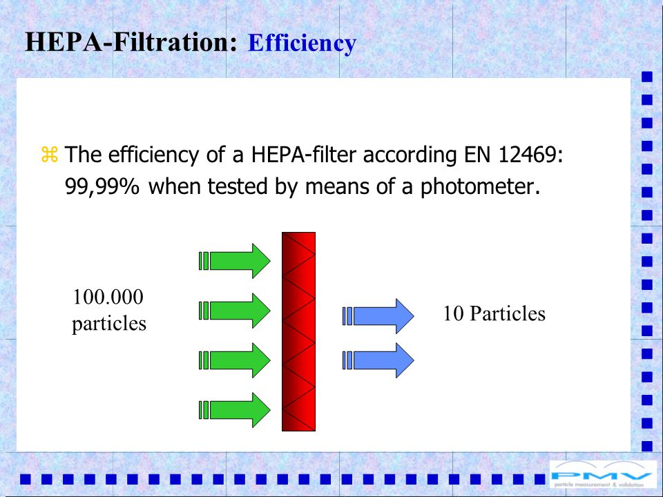 HEPA-Filtration: Efficiency zThe efficiency of a HEPA-filter according EN 12469: 99,99% when tested by means of a photometer.