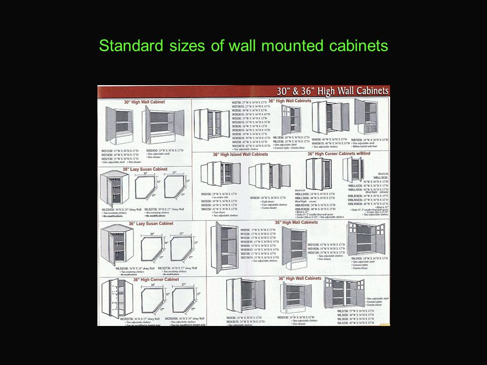 Standard sizes of wall mounted cabinets