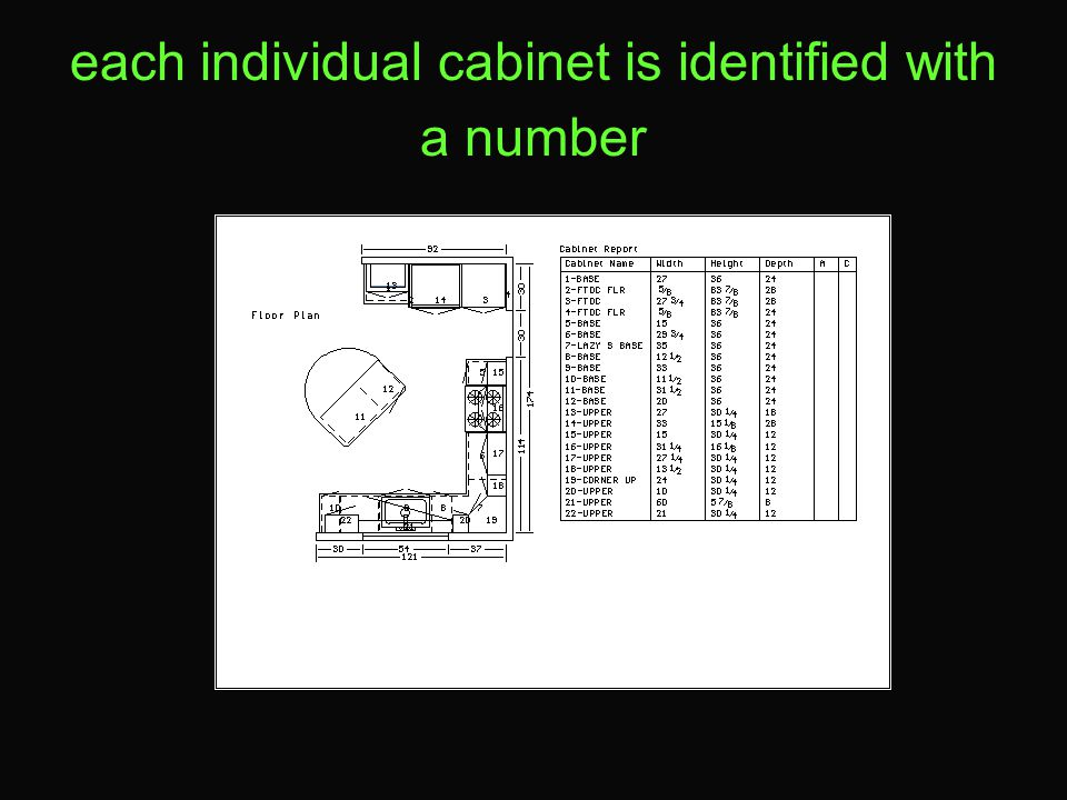 each individual cabinet is identified with a number