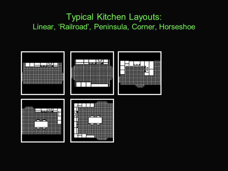 Typical Kitchen Layouts: Linear, Railroad, Peninsula, Corner, Horseshoe