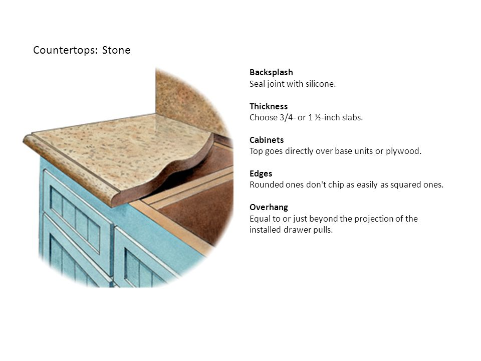 Backsplash Seal joint with silicone. Thickness Choose 3/4- or 1 ½-inch slabs.