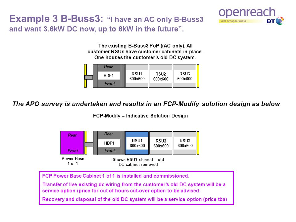 Example 3 B-Buss3: I have an AC only B-Buss3 and want 3.6kW DC now, up to 6kW in the future.