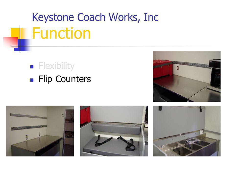 Keystone Coach Works, Inc Function Flexibility Flip Counters