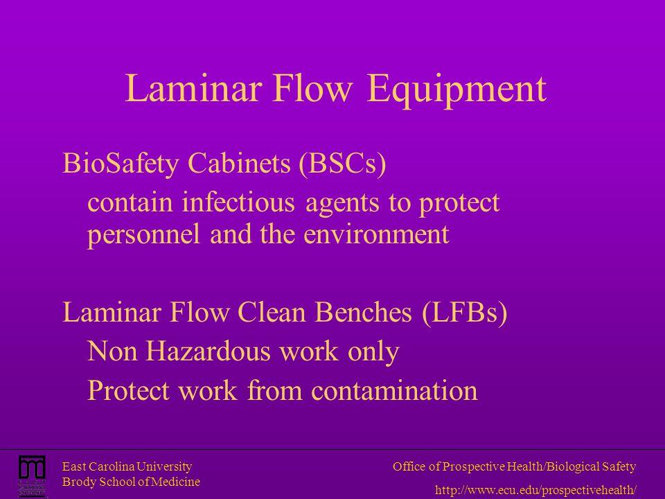 East Carolina University Brody School of Medicine Office of Prospective Health/Biological Safety http://www.ecu.edu/prospectivehealth/ Laminar Flow Eq