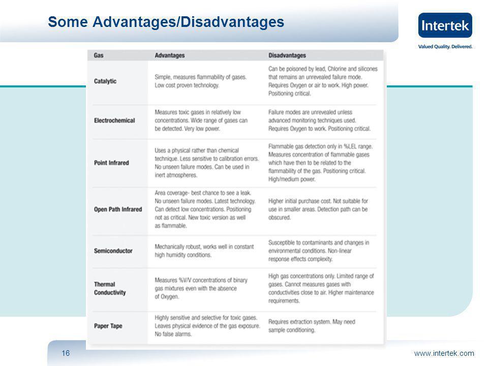 www.intertek.com16 Some Advantages/Disadvantages