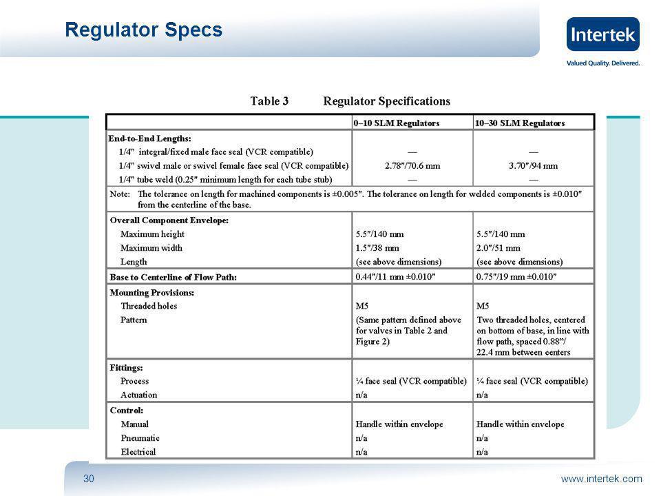 www.intertek.com30 Regulator Specs