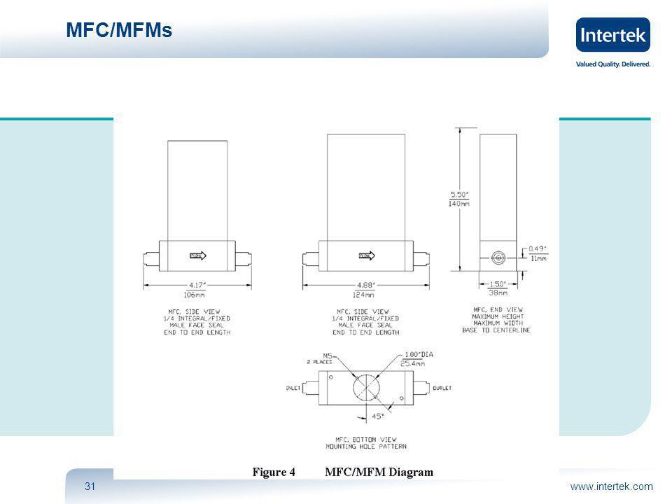 www.intertek.com31 MFC/MFMs