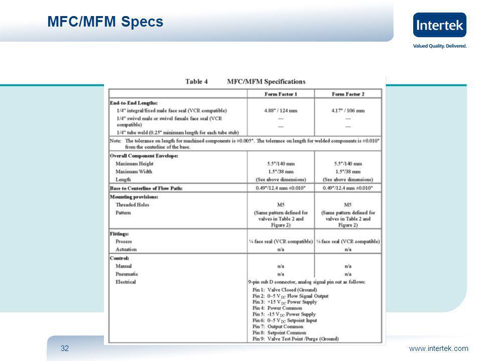 www.intertek.com32 MFC/MFM Specs