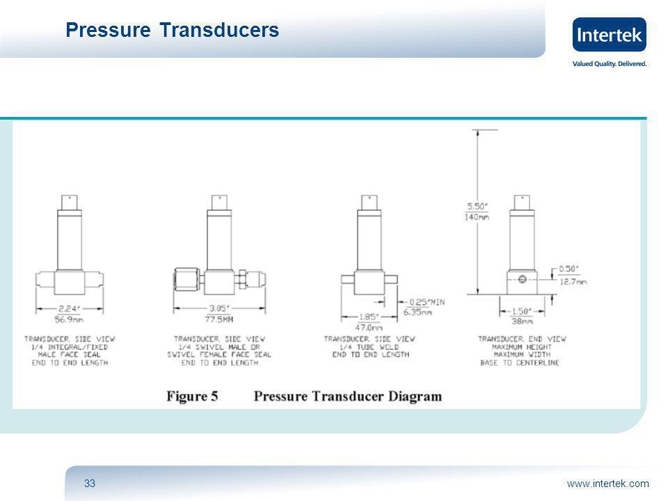 www.intertek.com33 Pressure Transducers