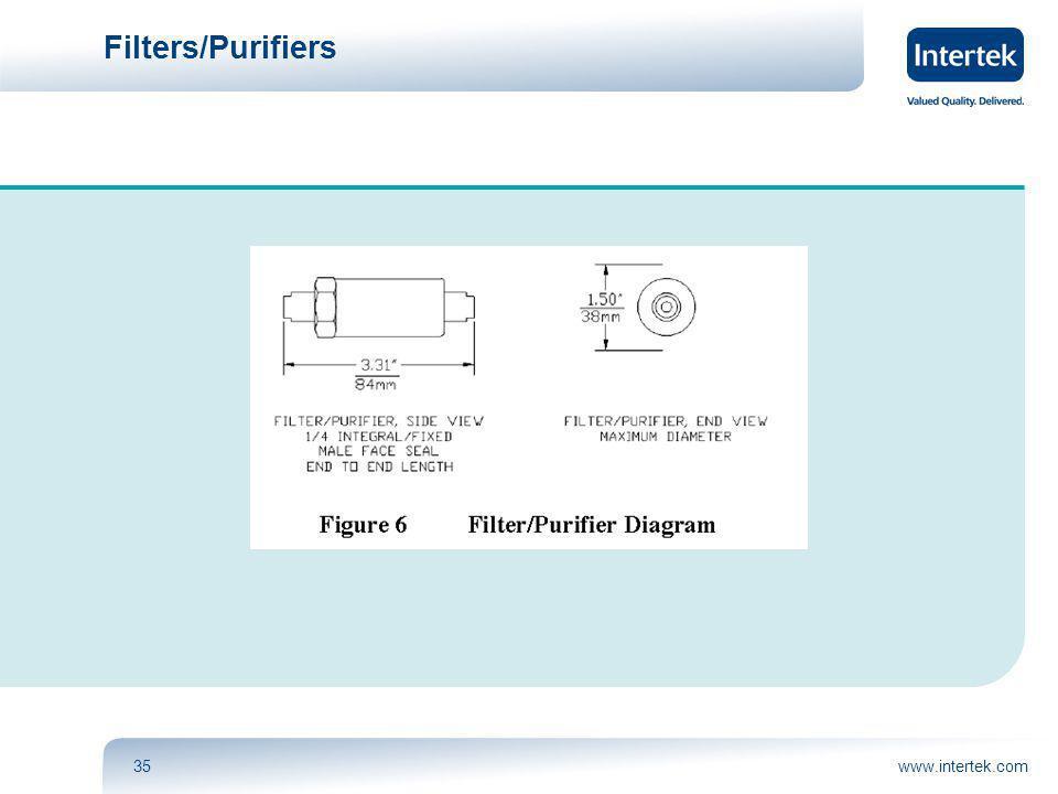 www.intertek.com35 Filters/Purifiers