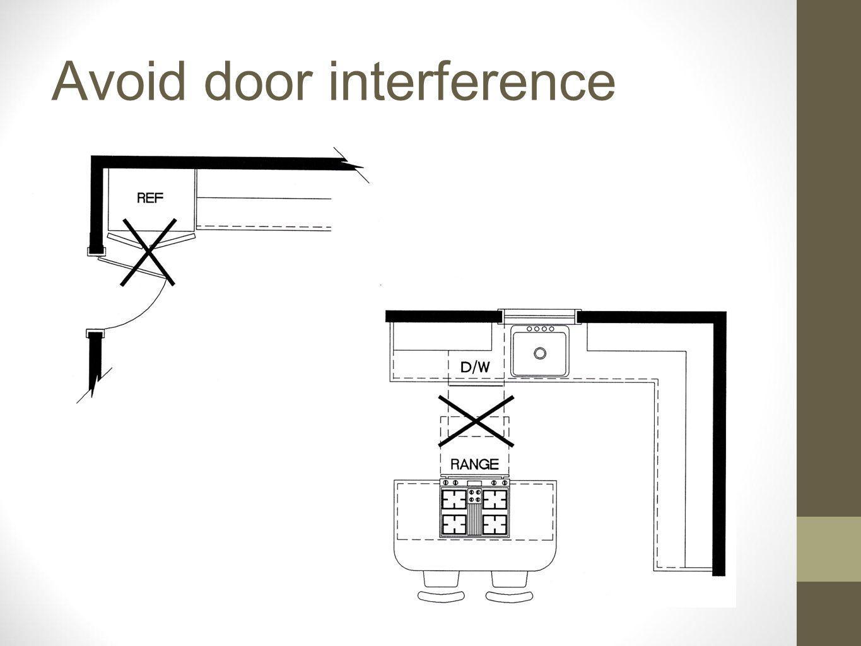 Avoid door interference