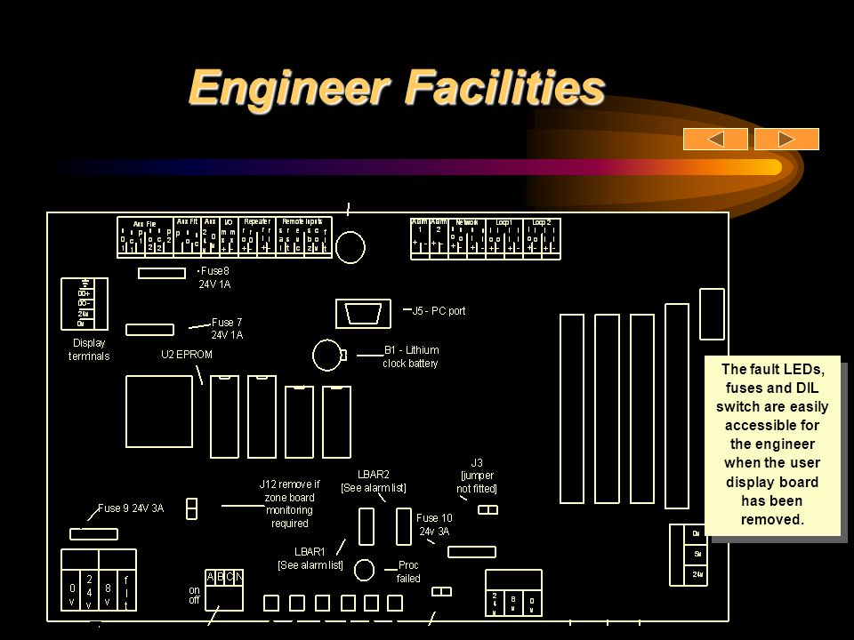 Engineer Facilities The fault LEDs, fuses and DIL switch are easily accessible for the engineer when the user display board has been removed.