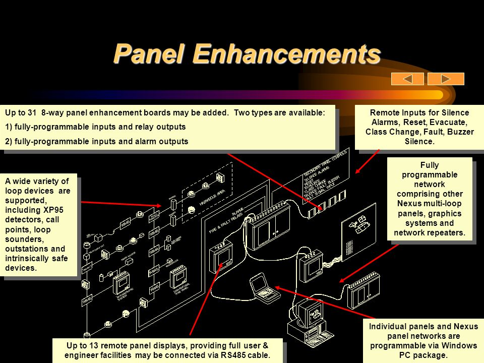 Cabinet Options For details of panel dimensions see Application Guide.