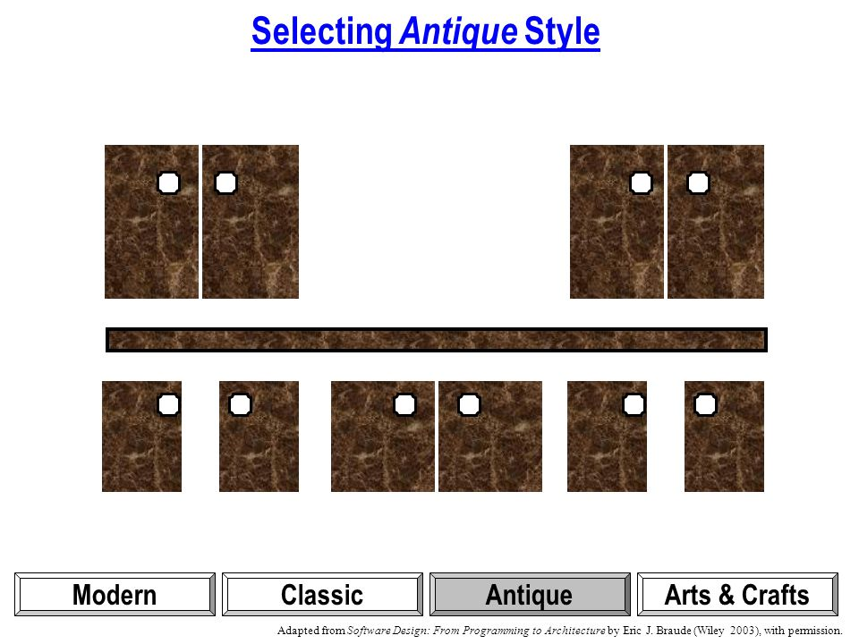 Selecting Antique Style ModernClassicAntiqueArts & Crafts Adapted from Software Design: From Programming to Architecture by Eric J.