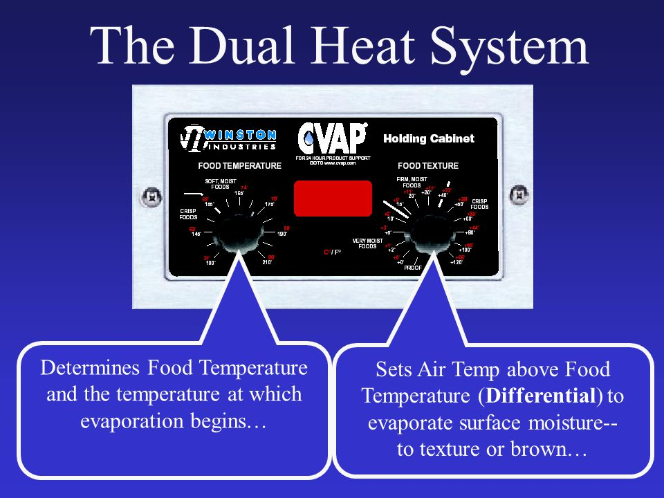 The Dual Heat System Determines Food Temperature and the temperature at which evaporation begins… Sets Air Temp above Food Temperature (Differential) to evaporate surface moisture-- to texture or brown…