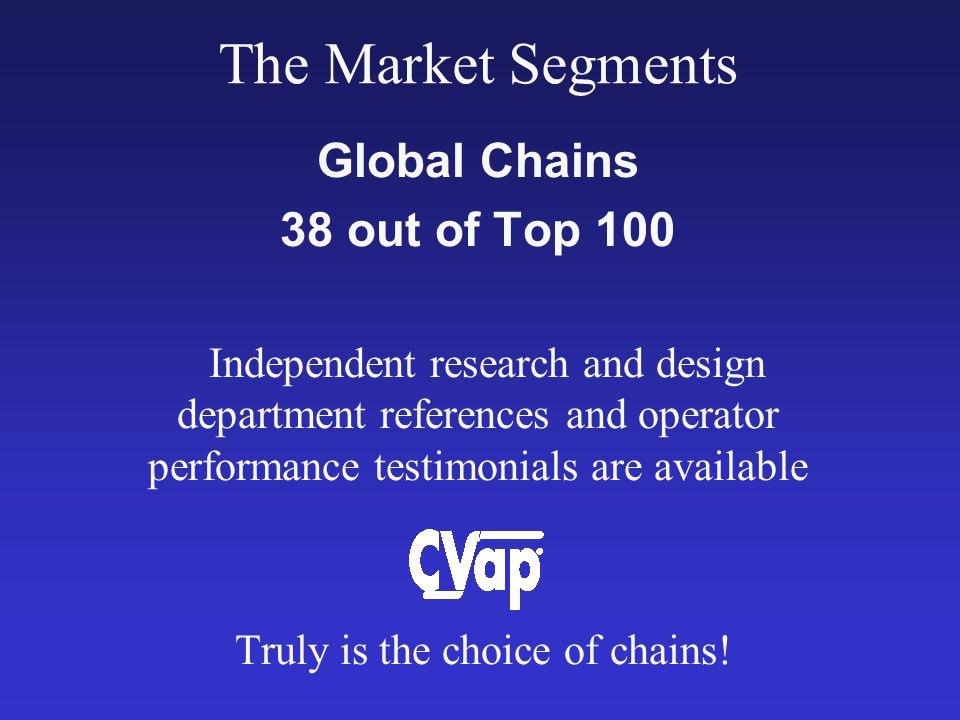 The Market Segments Global Chains 38 out of Top 100 Independent research and design department references and operator performance testimonials are available.