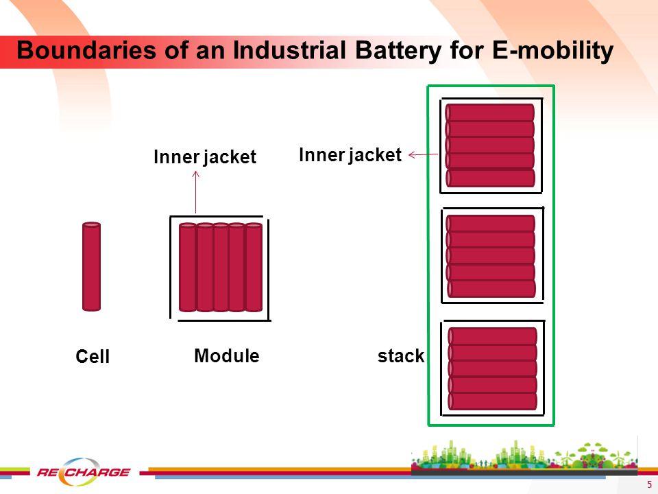 Cell Modulestack Inner jacket 5