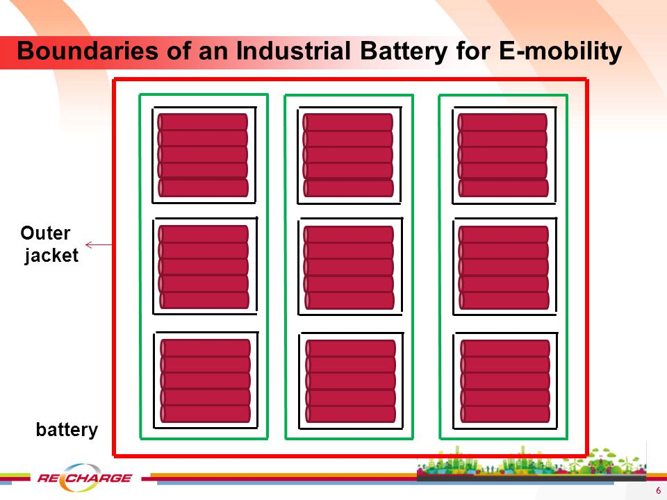 Boundaries of an Industrial Battery for E-mobility Outer jacket battery 6