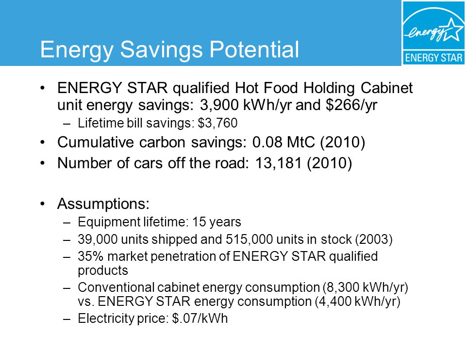 Energy Savings Potential ENERGY STAR qualified Hot Food Holding Cabinet unit energy savings: 3,900 kWh/yr and $266/yr –Lifetime bill savings: $3,760 Cumulative carbon savings: 0.08 MtC (2010) Number of cars off the road: 13,181 (2010) Assumptions: –Equipment lifetime: 15 years –39,000 units shipped and 515,000 units in stock (2003) –35% market penetration of ENERGY STAR qualified products –Conventional cabinet energy consumption (8,300 kWh/yr) vs.