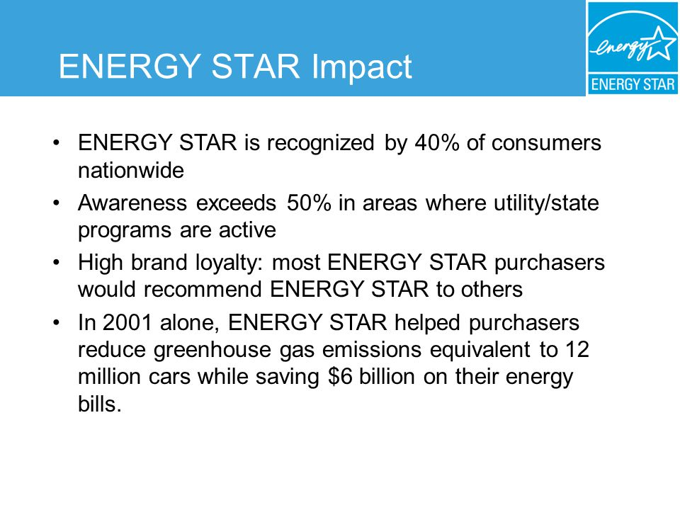 ENERGY STAR Impact ENERGY STAR is recognized by 40% of consumers nationwide Awareness exceeds 50% in areas where utility/state programs are active High brand loyalty: most ENERGY STAR purchasers would recommend ENERGY STAR to others In 2001 alone, ENERGY STAR helped purchasers reduce greenhouse gas emissions equivalent to 12 million cars while saving $6 billion on their energy bills.