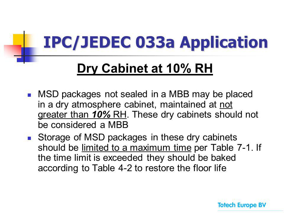IPC/JEDEC 033a Application IPC/JEDEC 033a Application Dry Cabinet at 10% RH MSD packages not sealed in a MBB may be placed in a dry atmosphere cabinet
