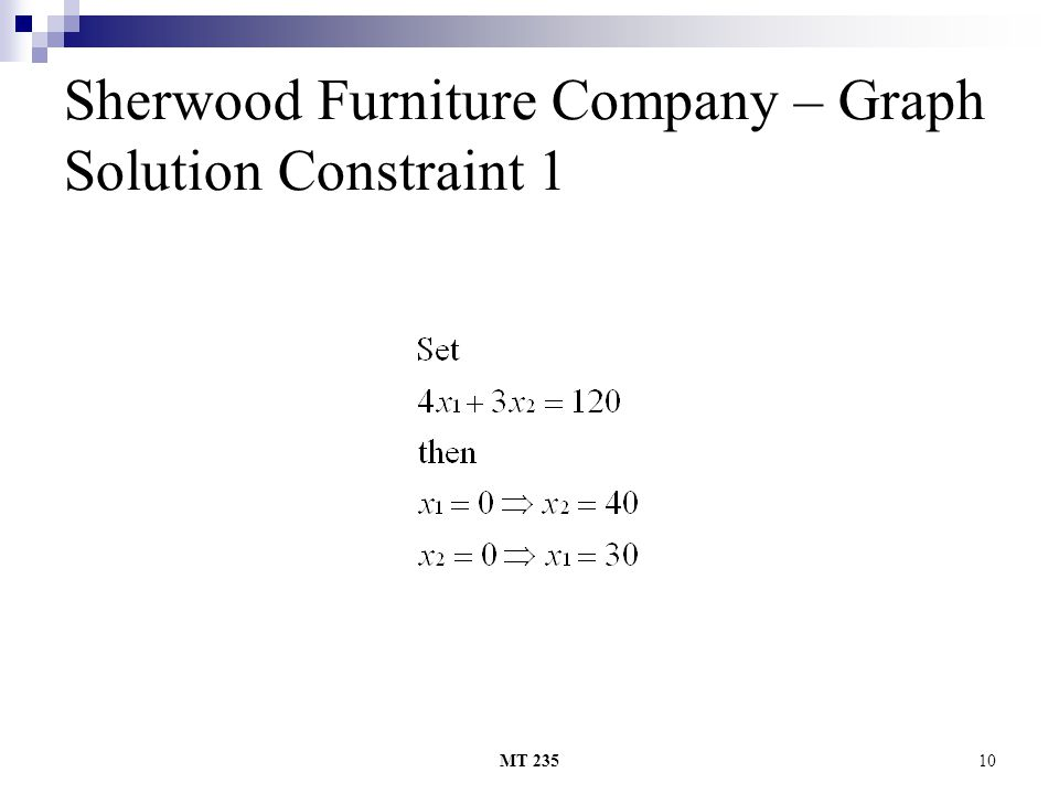 MT 23510 Sherwood Furniture Company – Graph Solution Constraint 1