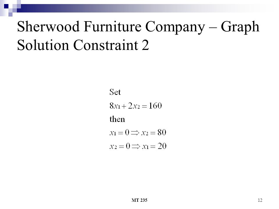 MT 23512 Sherwood Furniture Company – Graph Solution Constraint 2