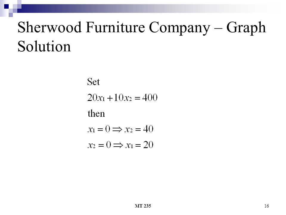 MT 23516 Sherwood Furniture Company – Graph Solution