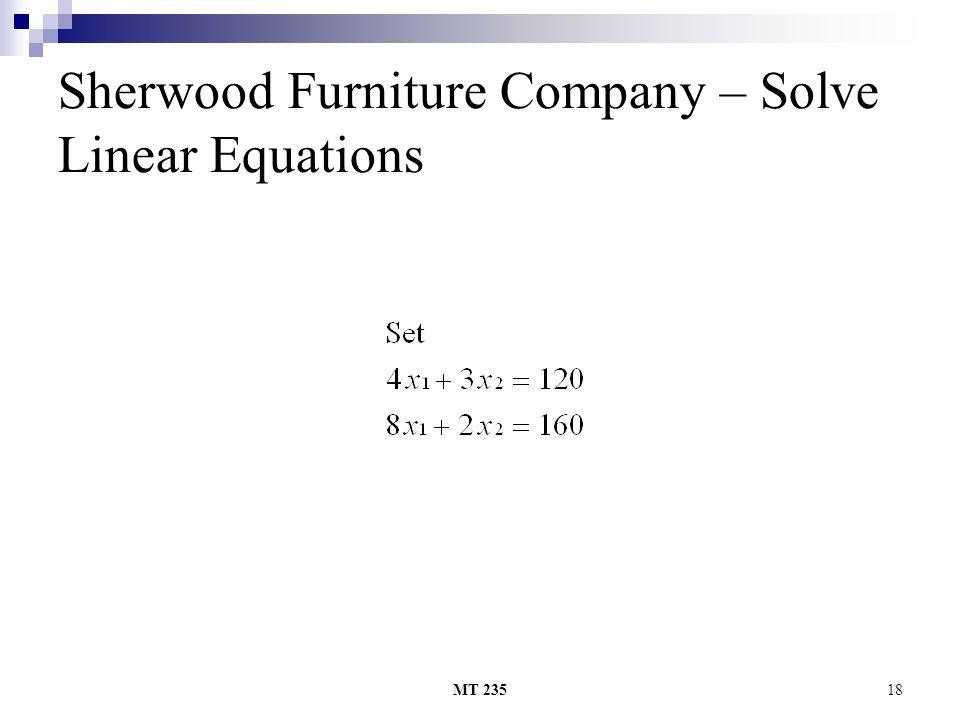 MT 23518 Sherwood Furniture Company – Solve Linear Equations