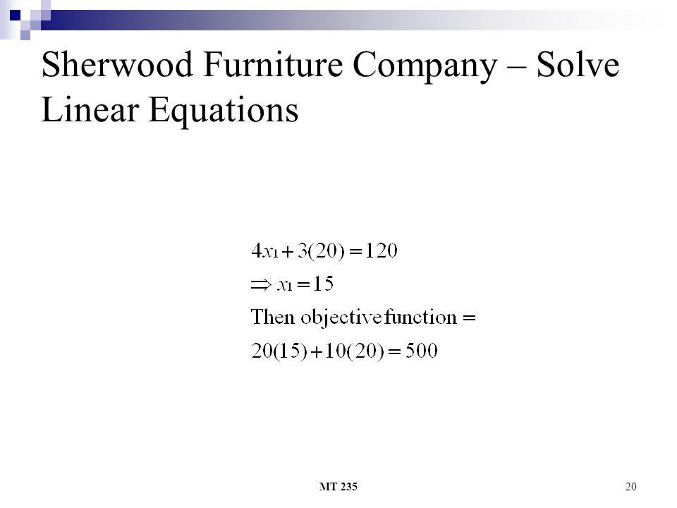 MT 23520 Sherwood Furniture Company – Solve Linear Equations