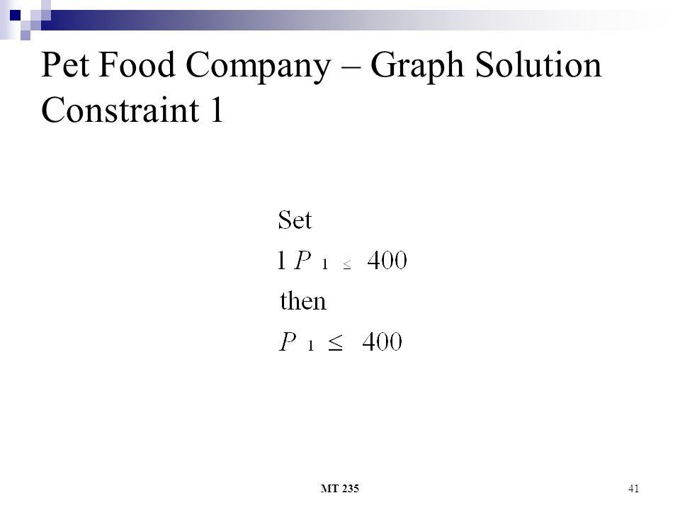 MT 23541 Pet Food Company – Graph Solution Constraint 1