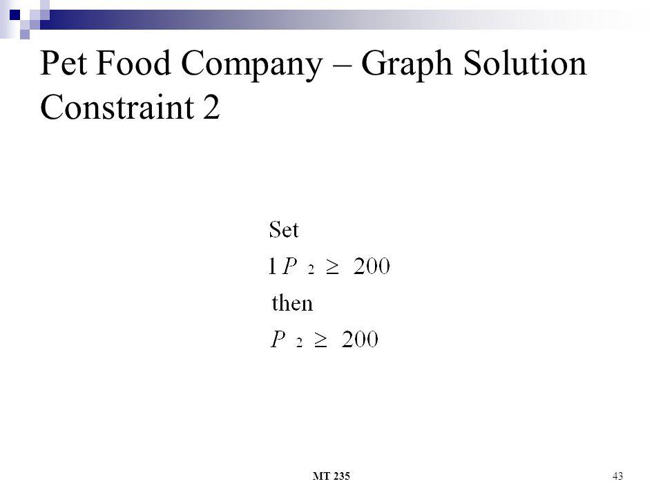 MT 23543 Pet Food Company – Graph Solution Constraint 2